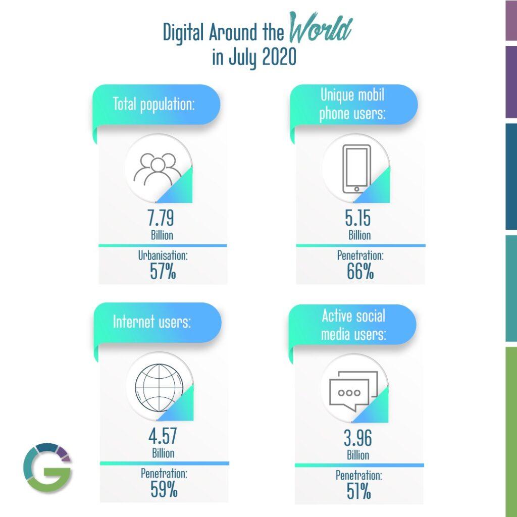 Qué pasó en el mundo digital durante el mes de julio